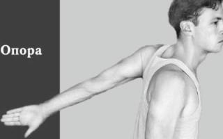 Плечевой сустав боль при отведении назад