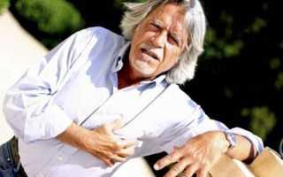 Ноющая боль в грудине у женщин и мужчин посередине слева или справа