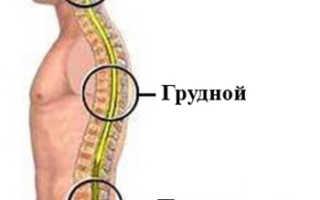 Можно ли греть поясницу при болях