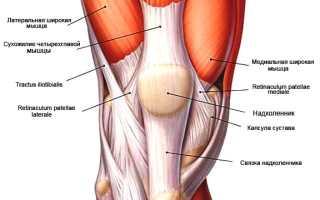 Долго ли болит растяжение связок коленного сустава