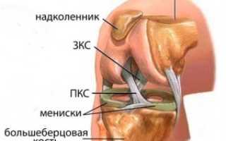 Дегенеративное повреждение мениска признаки причины диагностика и лечение