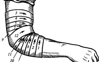 Спиральная повязка на локтевой сустав