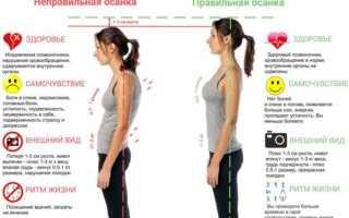 Как раскрыть грудную клетку и расслабить межреберные мышцы